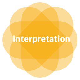 interpretation